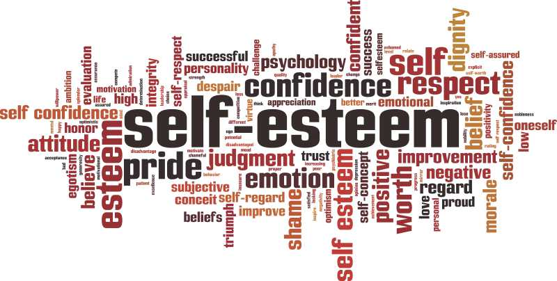 Life Skills Roadmap – All Roads Connect To Self-Esteem